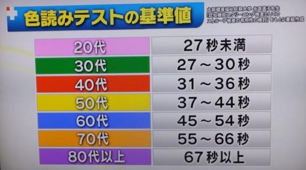 %e8%89%b2%e8%aa%ad%e3%81%bf3